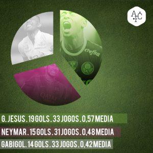 gabrieis chart 01