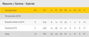 gabriel 03