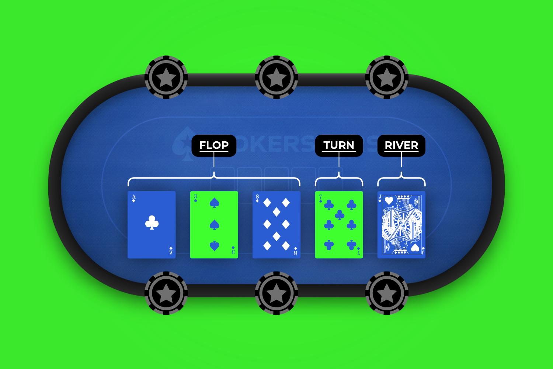 flop-turn-river-poker